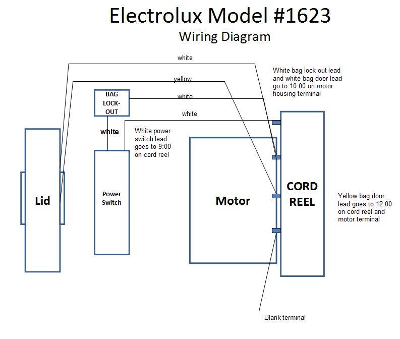 electrolux vacuum cleaners wiring diagram model electrolux vacuum cleaner wiring diagram